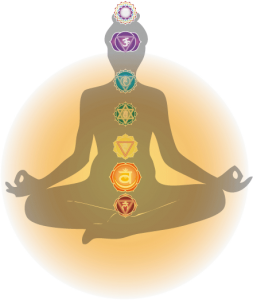 The energy flow of the sacral chakra.