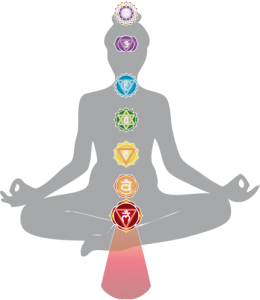 The energy flow of the root chakra